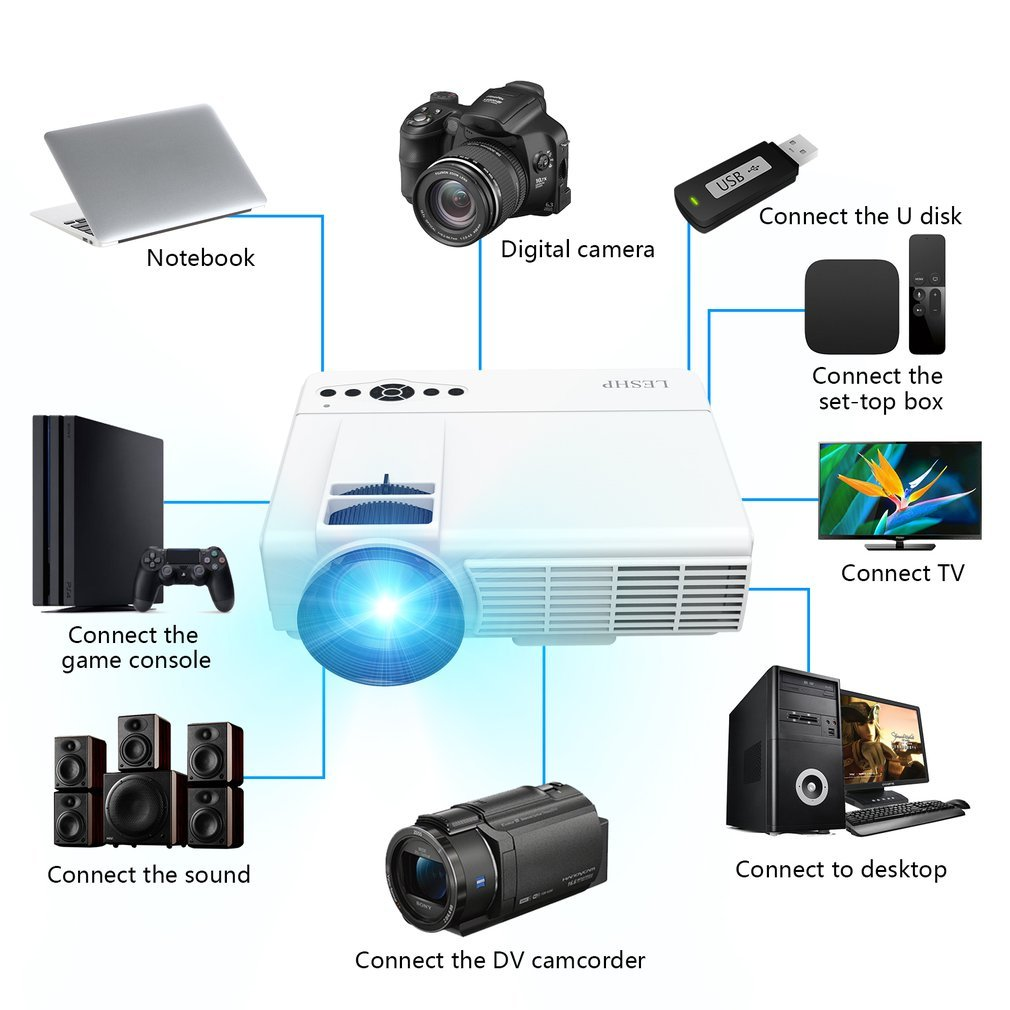 LESHP LED Projector 800*480 Mini Home Theater Video Projector Home ...