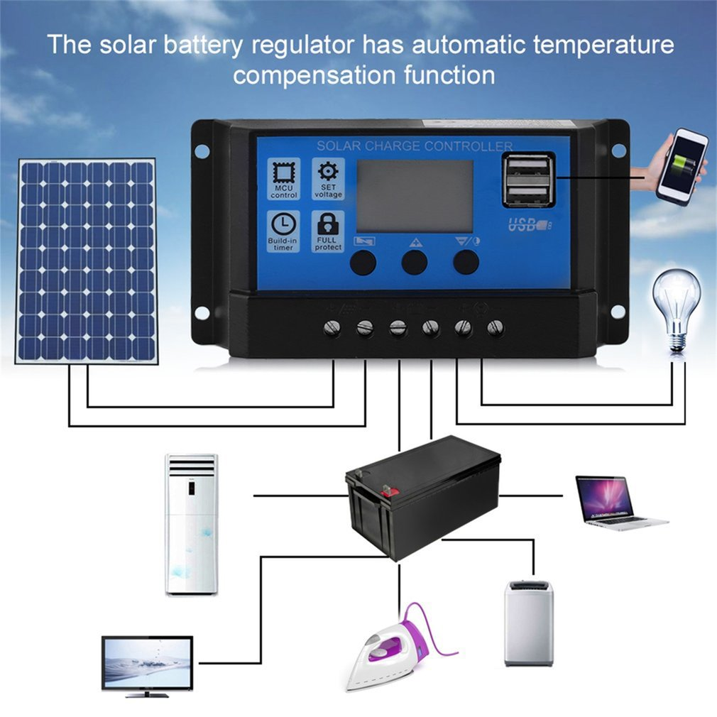30a Solar Panel Controller Battery Charge Regulator 12v 24v Auto Charging With Dual Usb