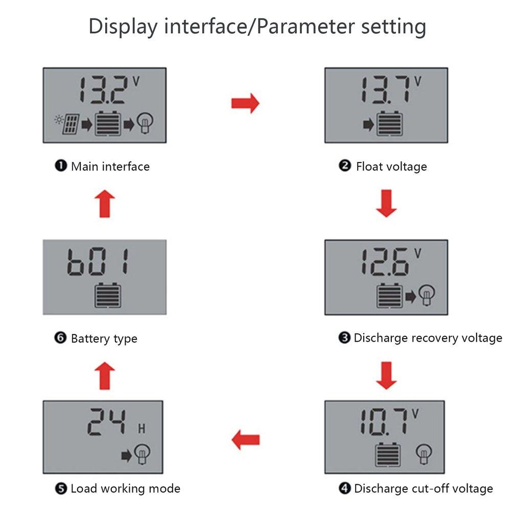 Professional 2usb 12v 24v 10a Solar Panel Controller Battery Charge Specifics Regulator Hi