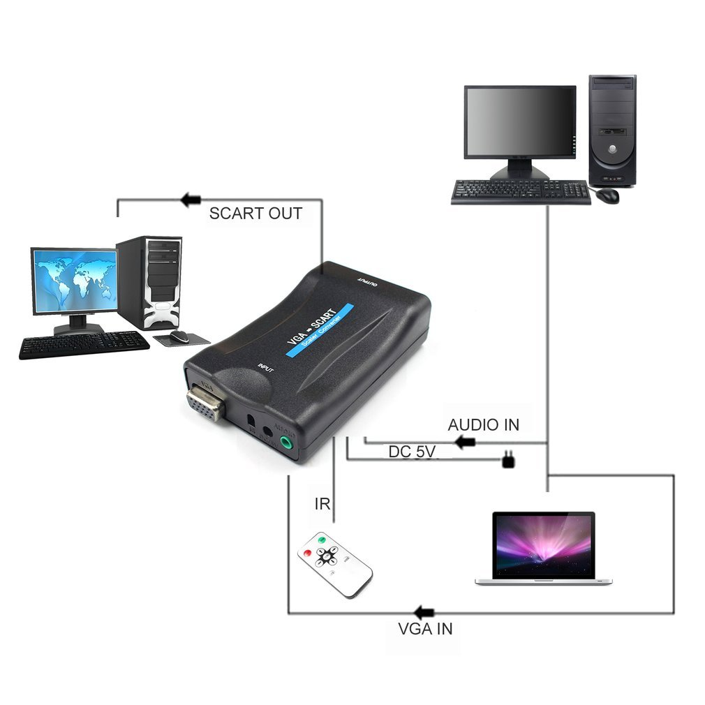 Astounding Vga To Scart Converter Video Converter Port Able Video Digital Wiring Cloud Philuggs Outletorg