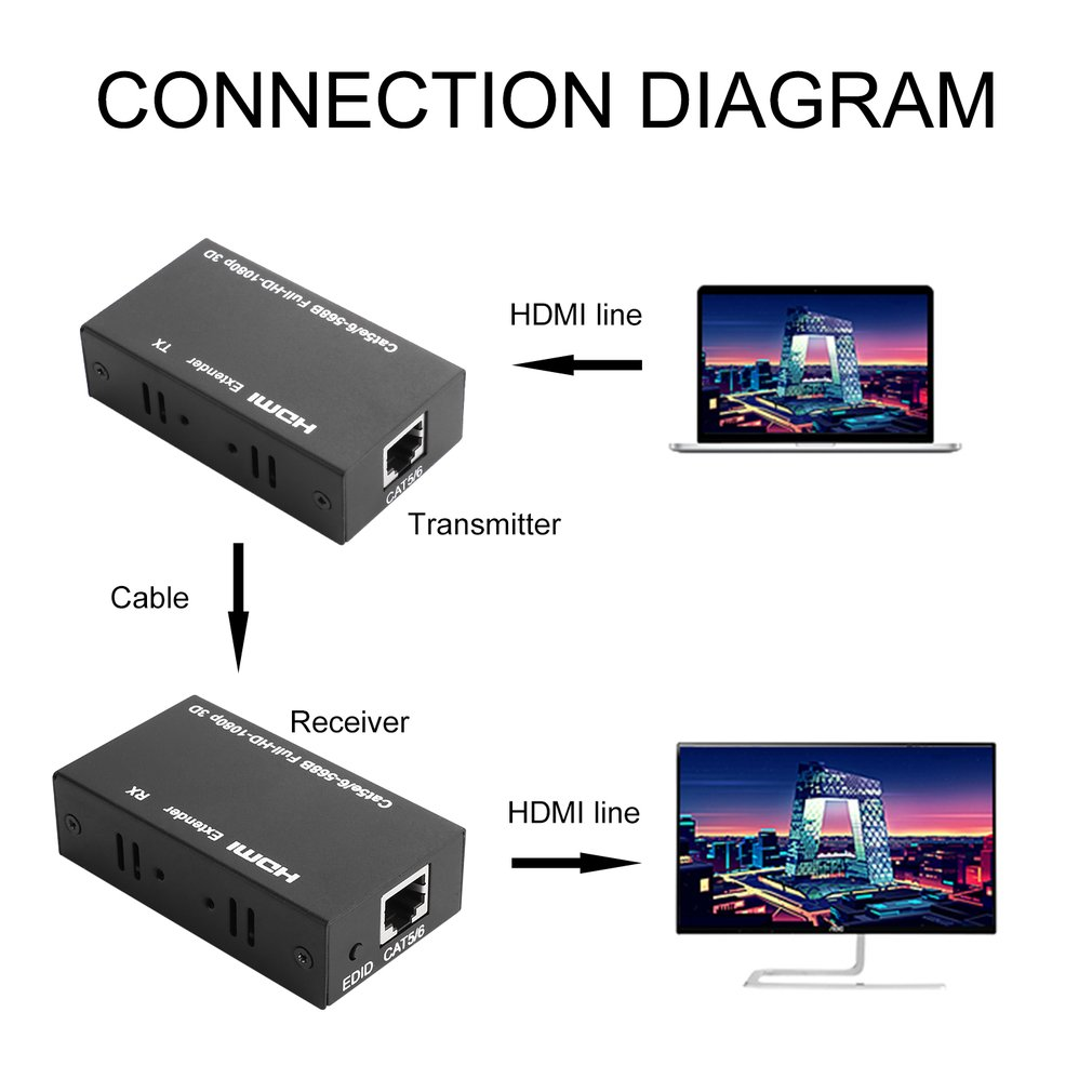 Hd Signal 3d 1080p 60m Hdmi Extender Adapter Over Single Lan Cat5e Cat6 Wiring Diagram Full 40m Amp Cable