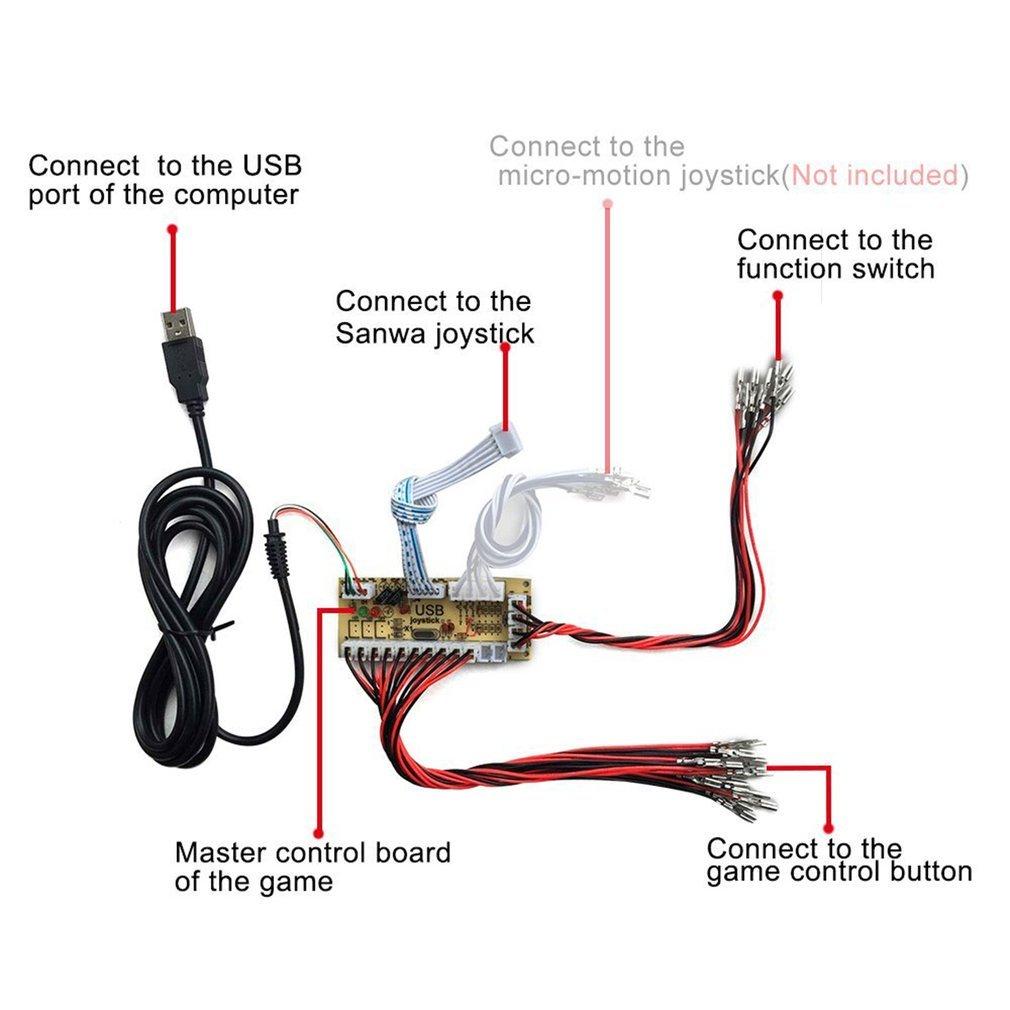 Arcade Joystick DIY Kit Zero Delay USB    Controller    PC Joystick   Push Buttons EL   eBay