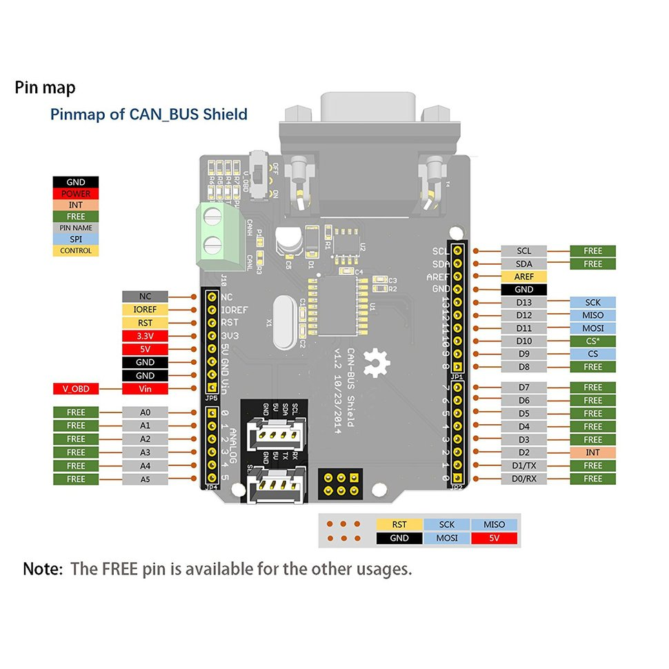 Details about MCP2515 Can Bus Shield Board SPI Connector Expansion  Controller Module ND