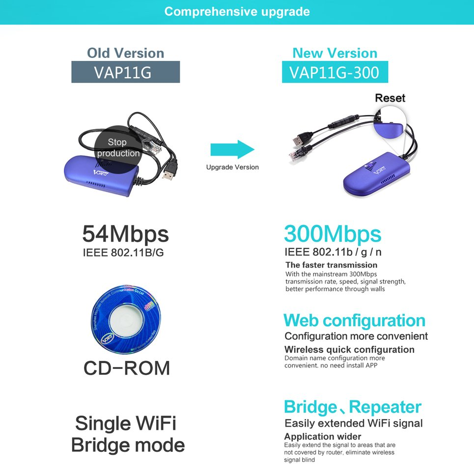 how to change from wifi to ethernet cable
